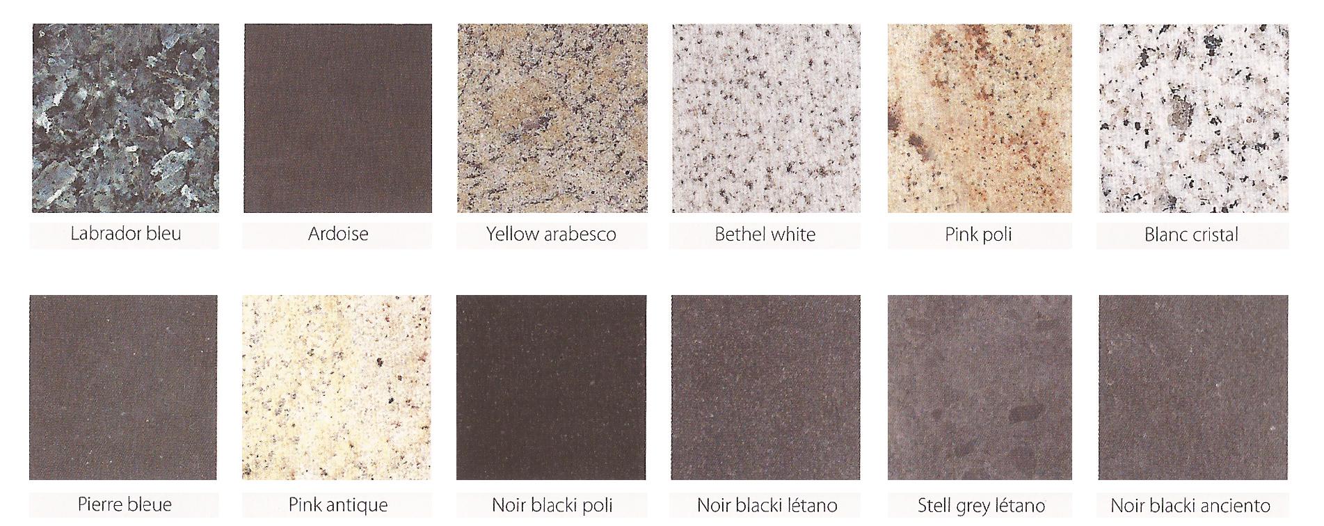 Plan De Travail Granit Noir Pas Cher Sofag
