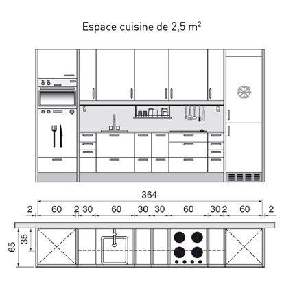 dessiner sa cuisine sur mesure sofag. Black Bedroom Furniture Sets. Home Design Ideas