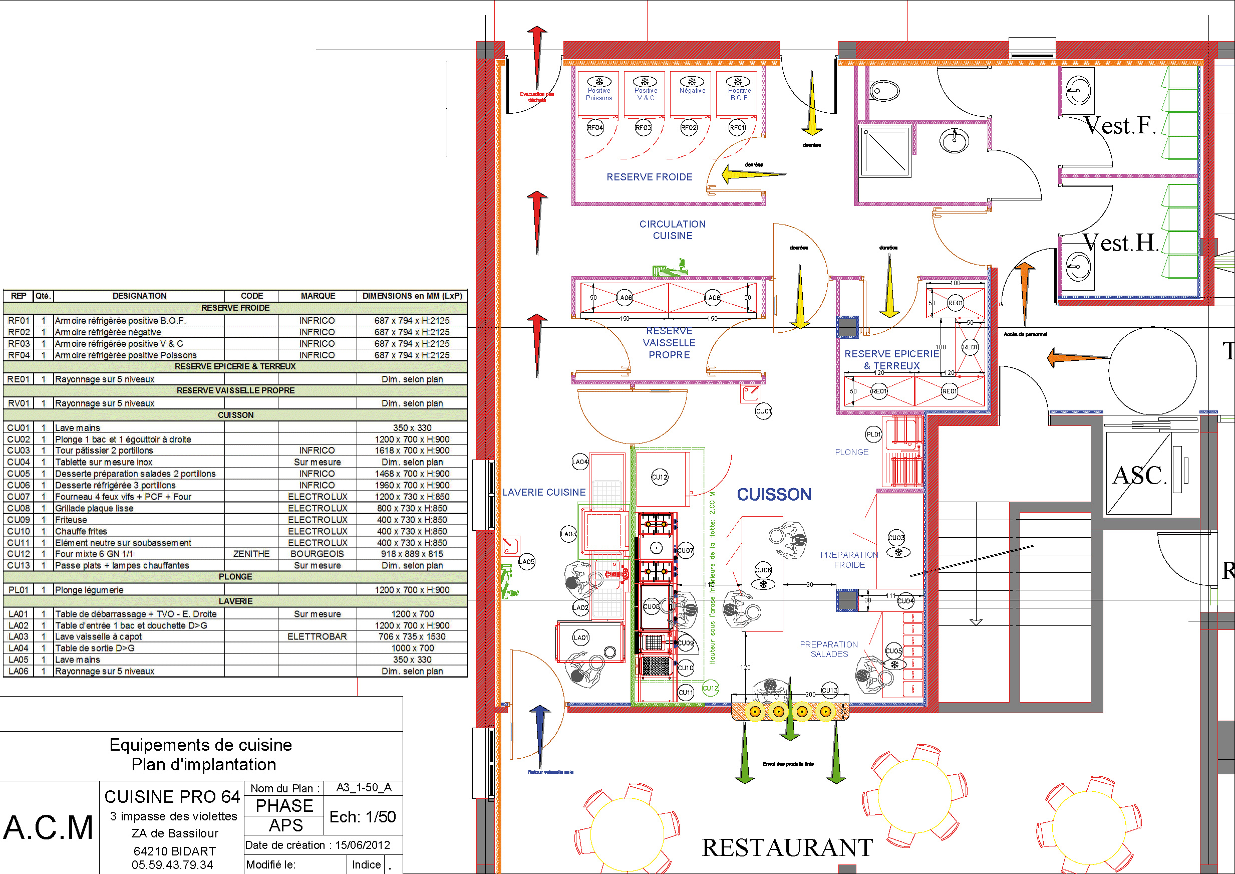 Creation plan cuisine sofag - Plan amenagement cuisine ...